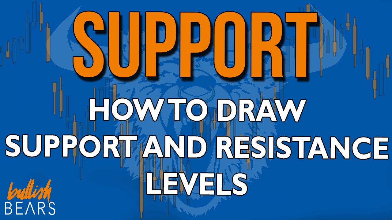 How to Draw Support and Resistance Levels
