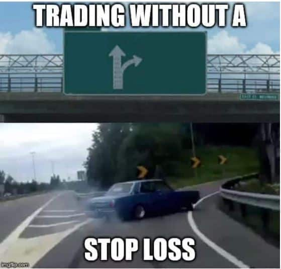 How to Place a Stop Loss Order