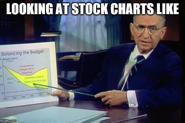 StockCharts Review