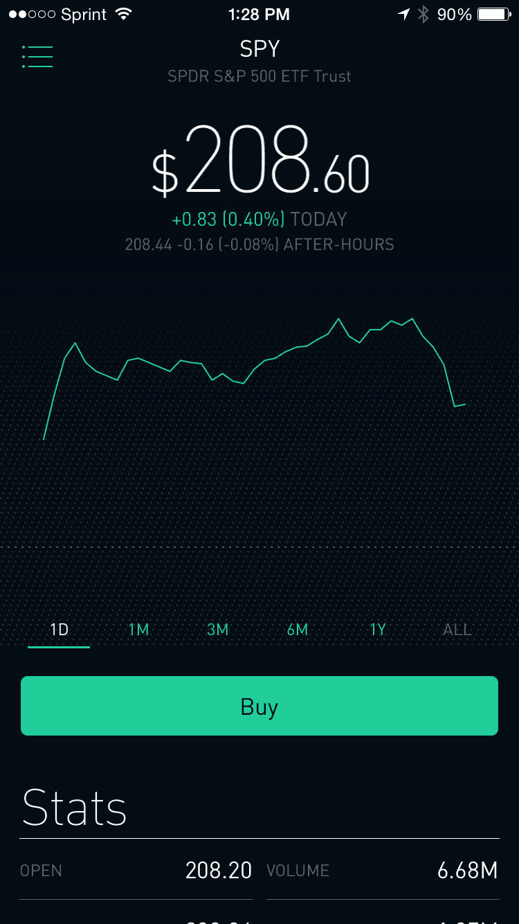 Can You Day Trade on Robinhood