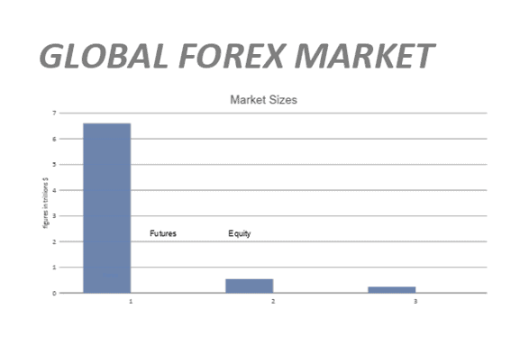 What Is Forex Trading All About 1