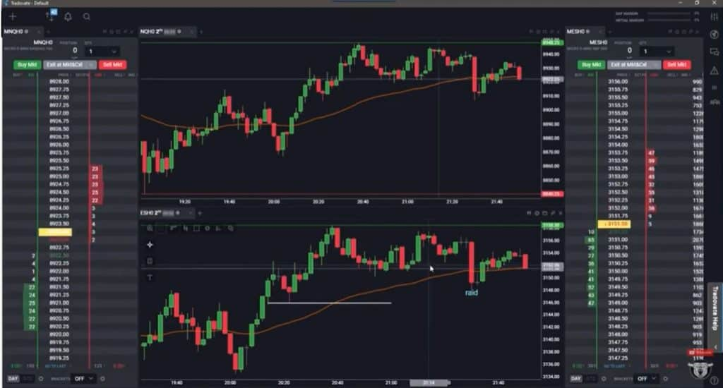 Why I Love Trading Futures